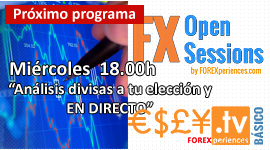 FX Open Sessions
