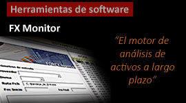 FX Monitor, analisis de datos históricos de divisas